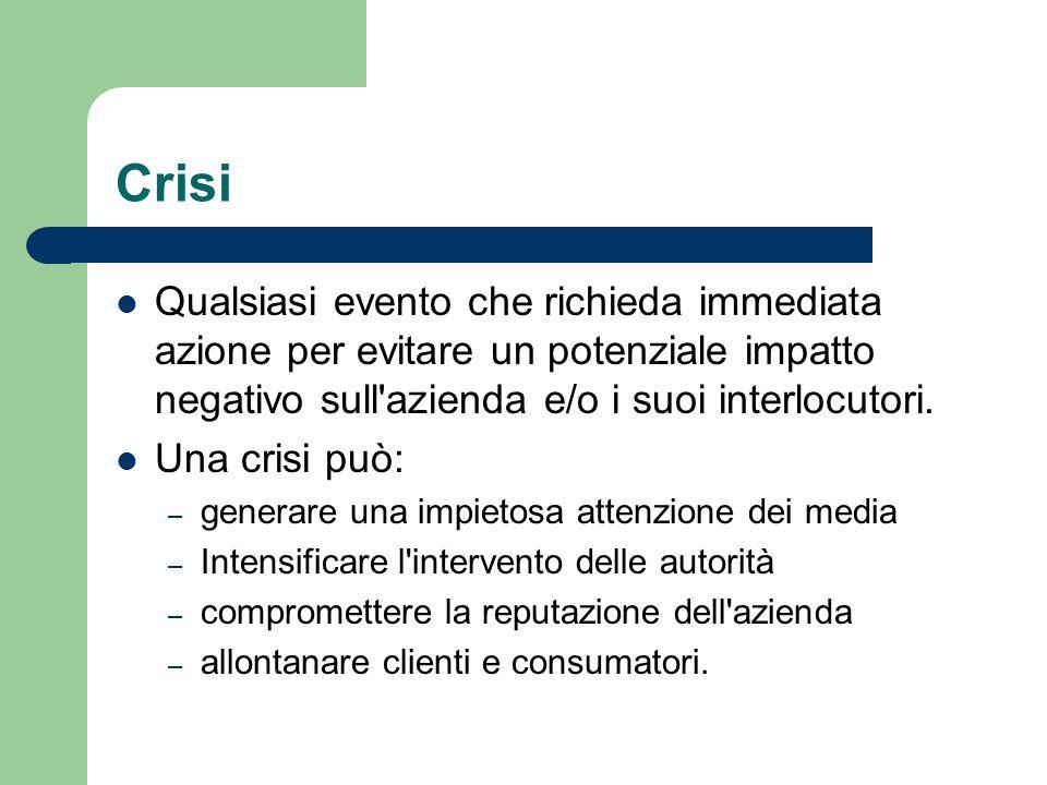 Crisi Qualsiasi evento che richieda immediata azione per evitare un potenziale impatto negativo sull azienda e/o i suoi interlocutori.