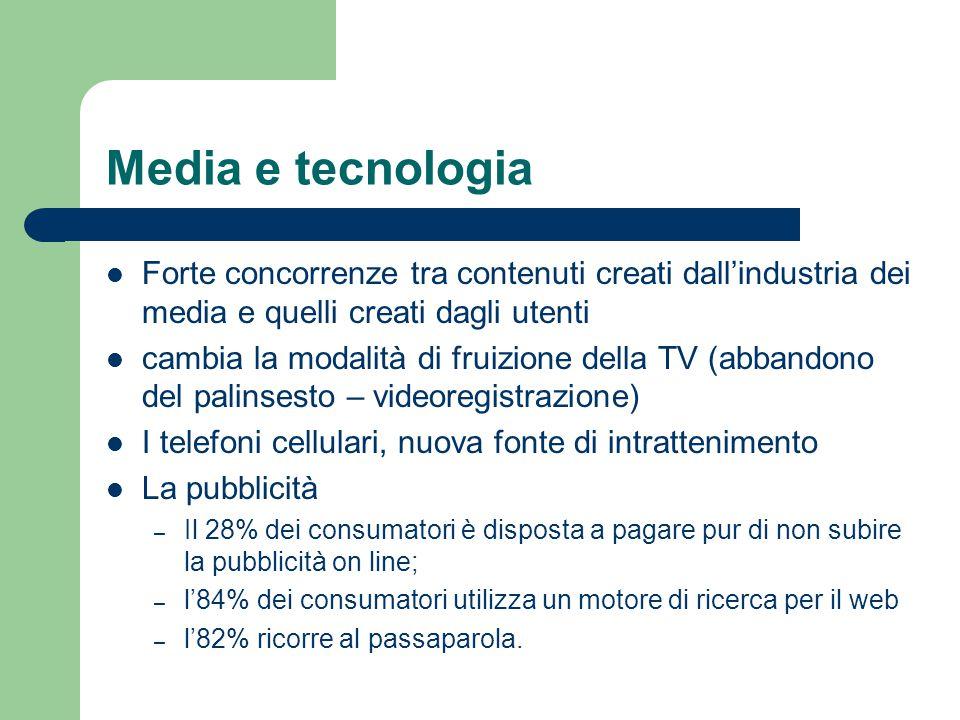 Media e tecnologia Forte concorrenze tra contenuti creati dall'industria dei media e quelli creati dagli utenti.
