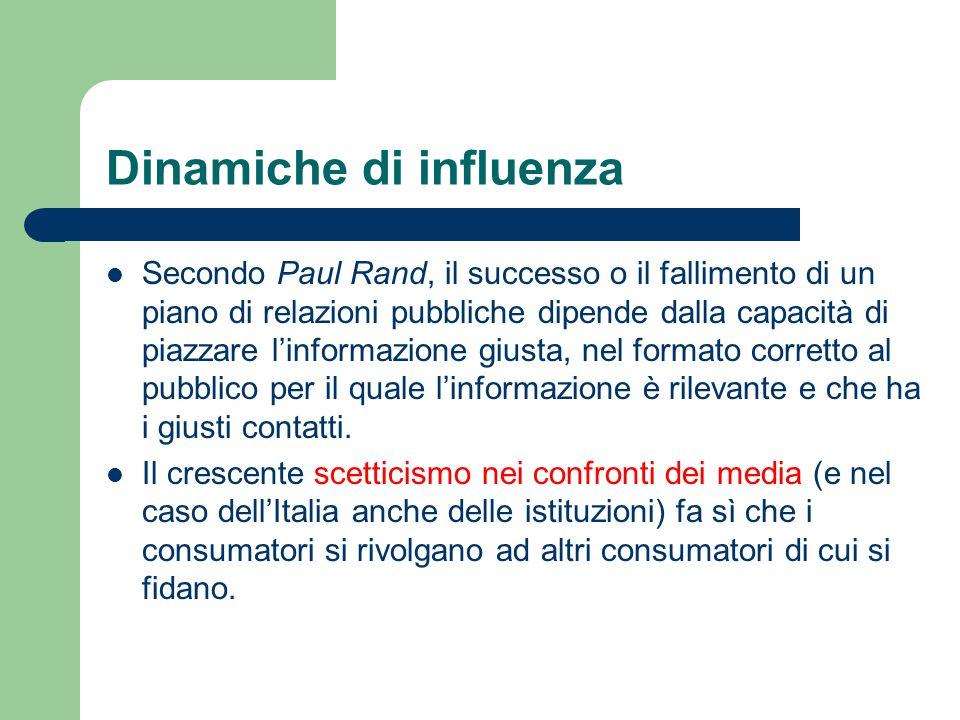 Dinamiche di influenza