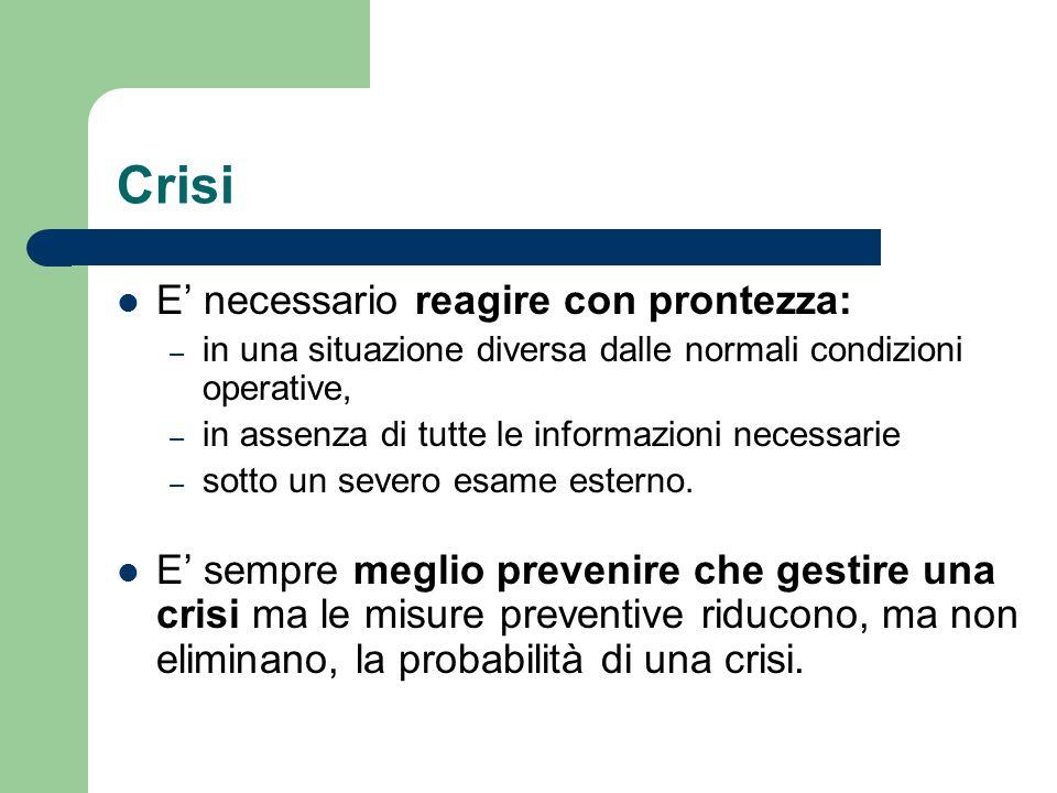 Crisi E' necessario reagire con prontezza: