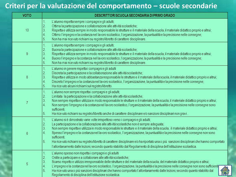 Criteri per la valutazione del comportamento – scuole secondarie