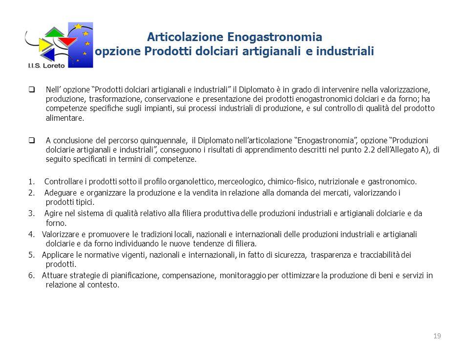 Articolazione Enogastronomia opzione Prodotti dolciari artigianali e industriali