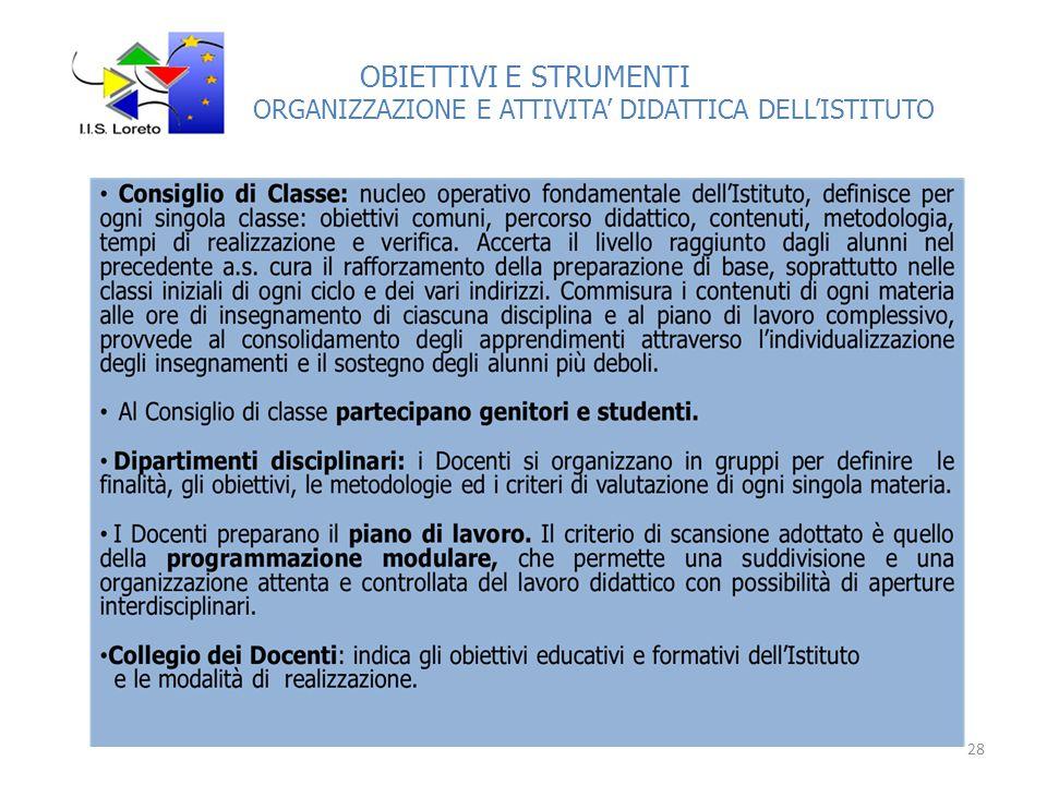 OBIETTIVI E STRUMENTI ORGANIZZAZIONE E ATTIVITA' DIDATTICA DELL'ISTITUTO