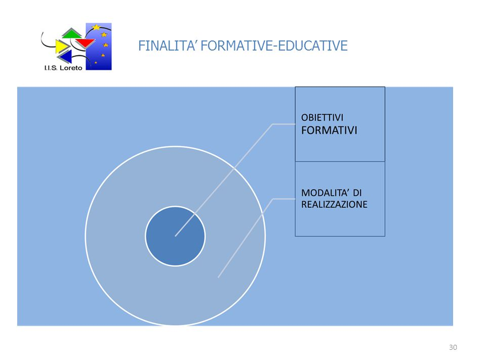 FINALITA' FORMATIVE-EDUCATIVE