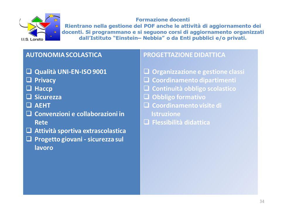 AUTONOMIA SCOLASTICA Qualità UNI-EN-ISO 9001. Sicurezza. AEHT. Convenzioni e collaborazioni in Rete.