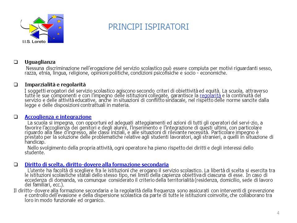 PRINCIPI ISPIRATORI Uguaglianza