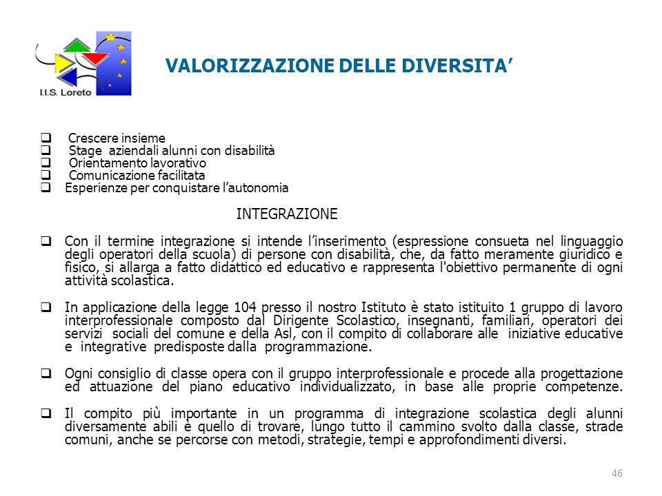 VALORIZZAZIONE DELLE DIVERSITA'