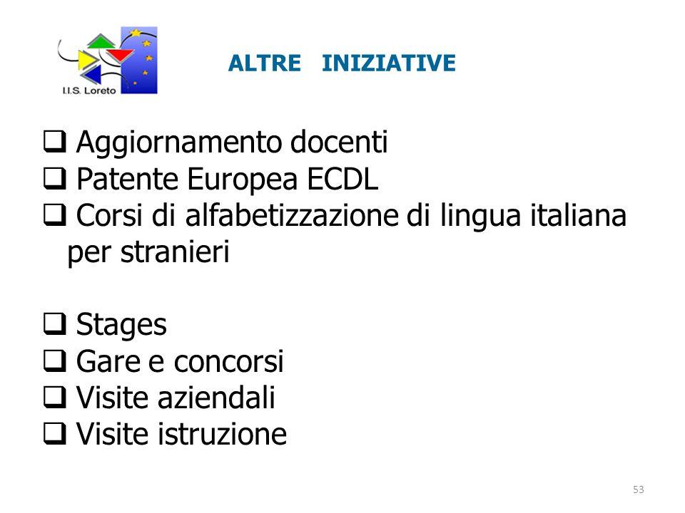 Aggiornamento docenti Patente Europea ECDL