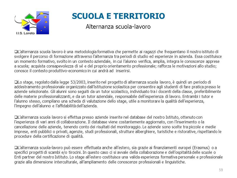 SCUOLA E TERRITORIO Alternanza scuola-lavoro