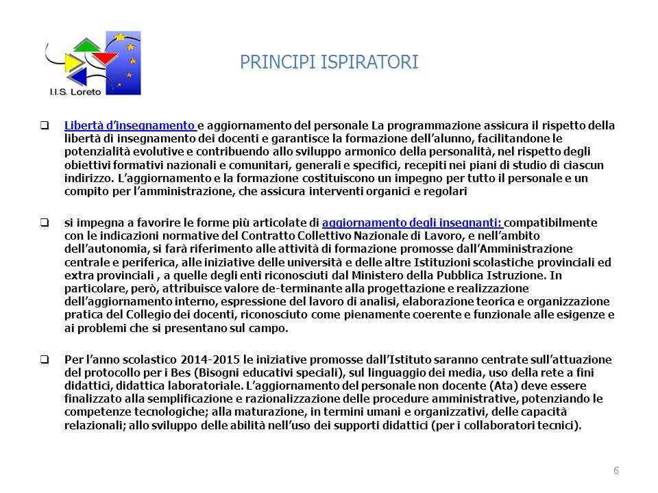 PRINCIPI ISPIRATORI
