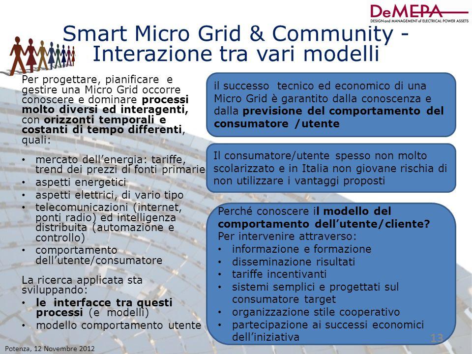 Smart Micro Grid & Community - Interazione tra vari modelli