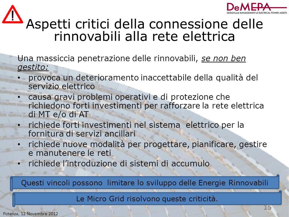 Aspetti critici della connessione delle rinnovabili alla rete elettrica
