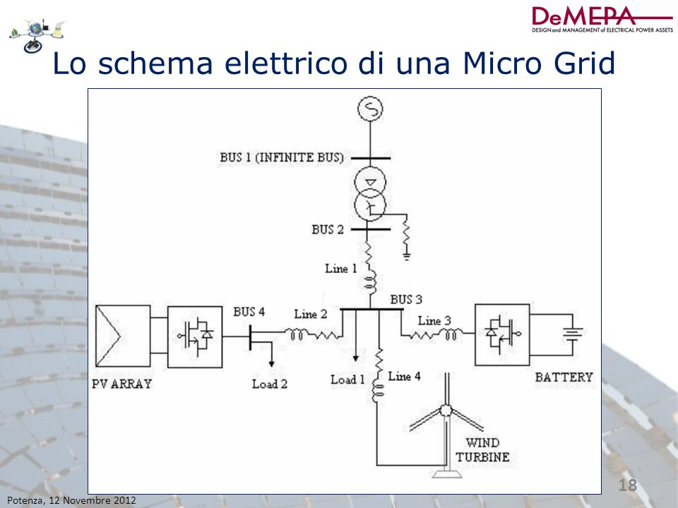 Lo schema elettrico di una Micro Grid