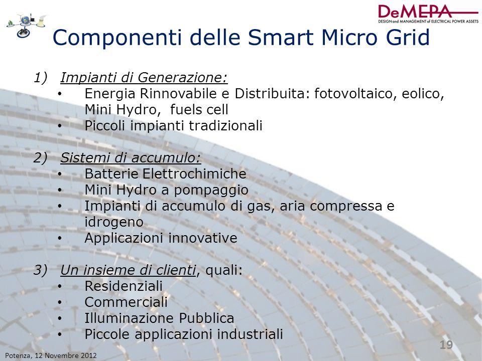 Componenti delle Smart Micro Grid