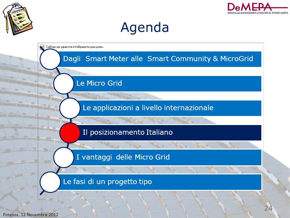Agenda Dagli Smart Meter alle Smart Community & MicroGrid