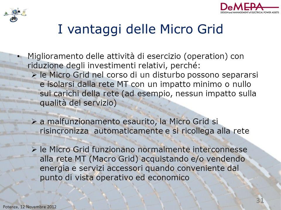 I vantaggi delle Micro Grid