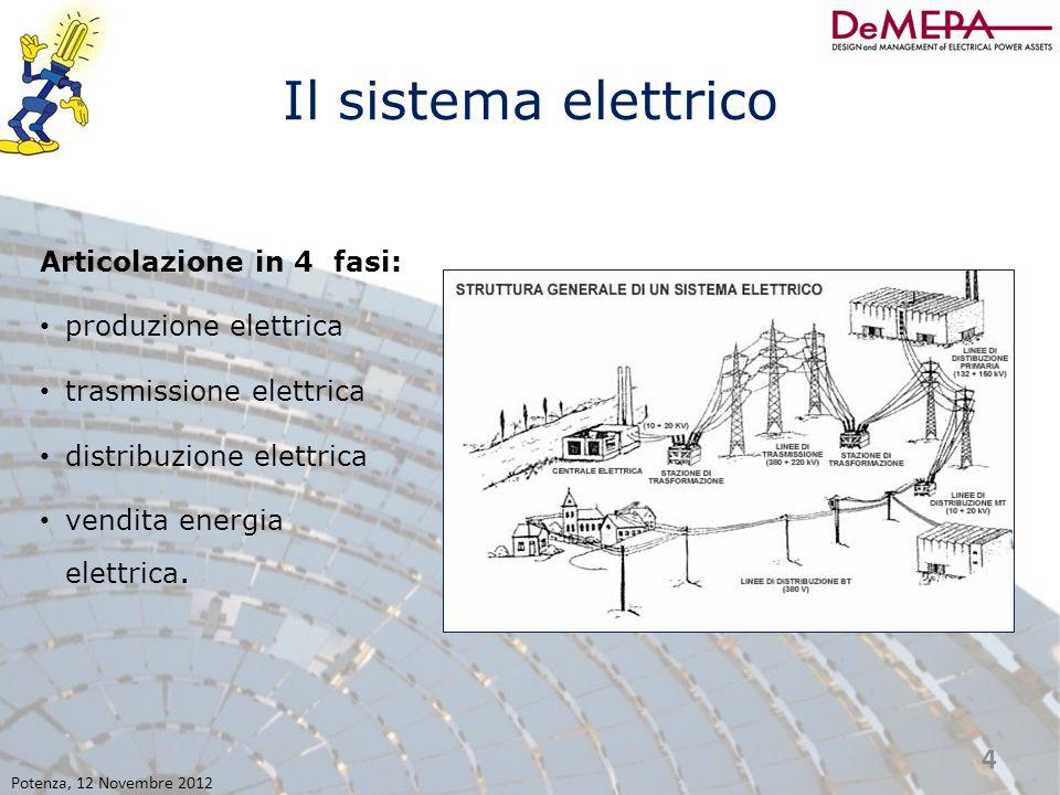 Il sistema elettrico Articolazione in 4 fasi: produzione elettrica
