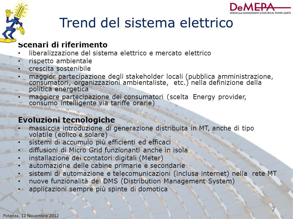 Trend del sistema elettrico