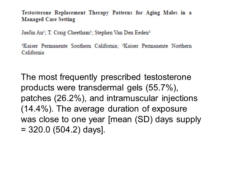 The most frequently prescribed testosterone products were transdermal gels (55.7%), patches (26.2%), and intramuscular injections (14.4%).