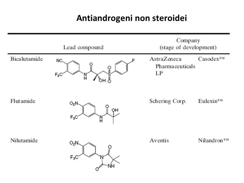 nonsteroidal antiandrogen drugs