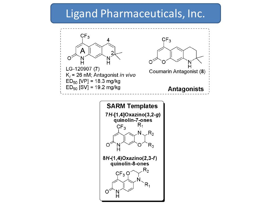 Ligand Pharmaceuticals, Inc.