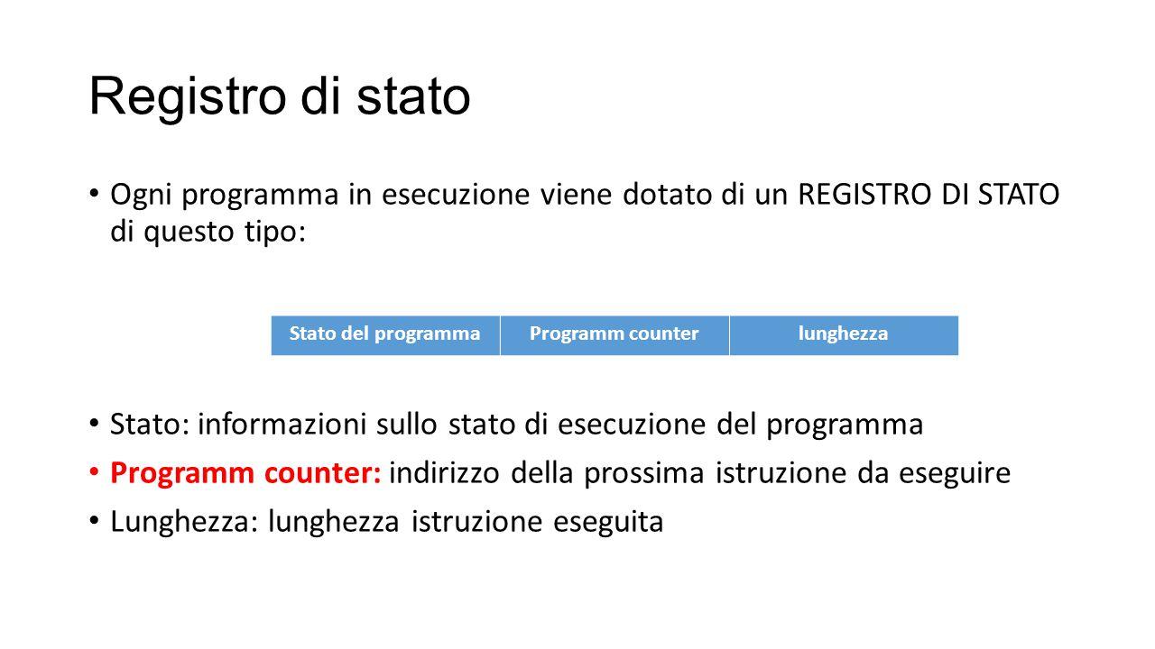 Registro di stato Ogni programma in esecuzione viene dotato di un REGISTRO DI STATO di questo tipo: