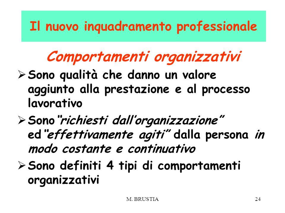 Il nuovo inquadramento professionale Comportamenti organizzativi