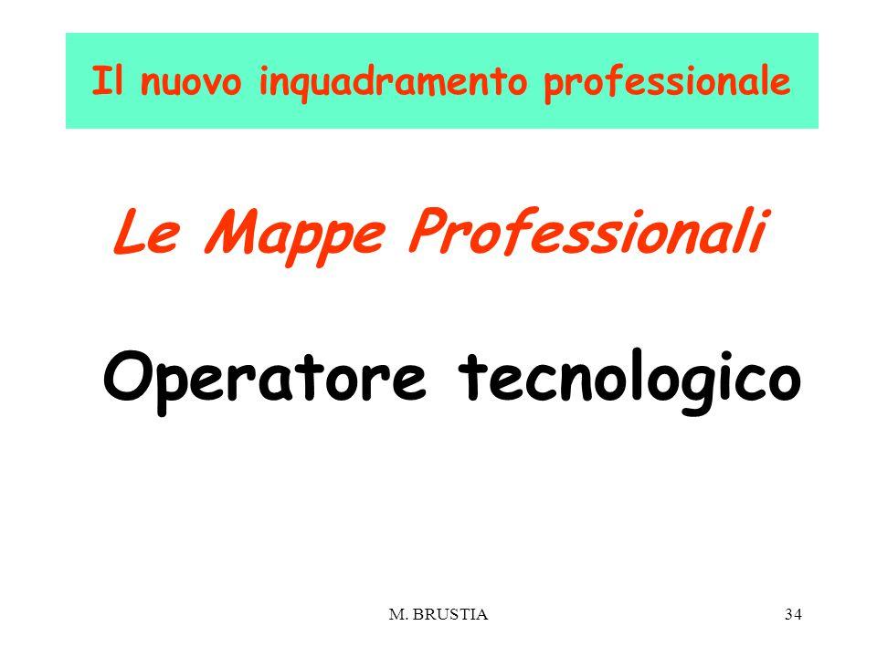 Operatore tecnologico