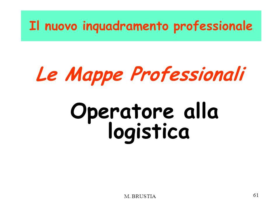 Operatore alla logistica