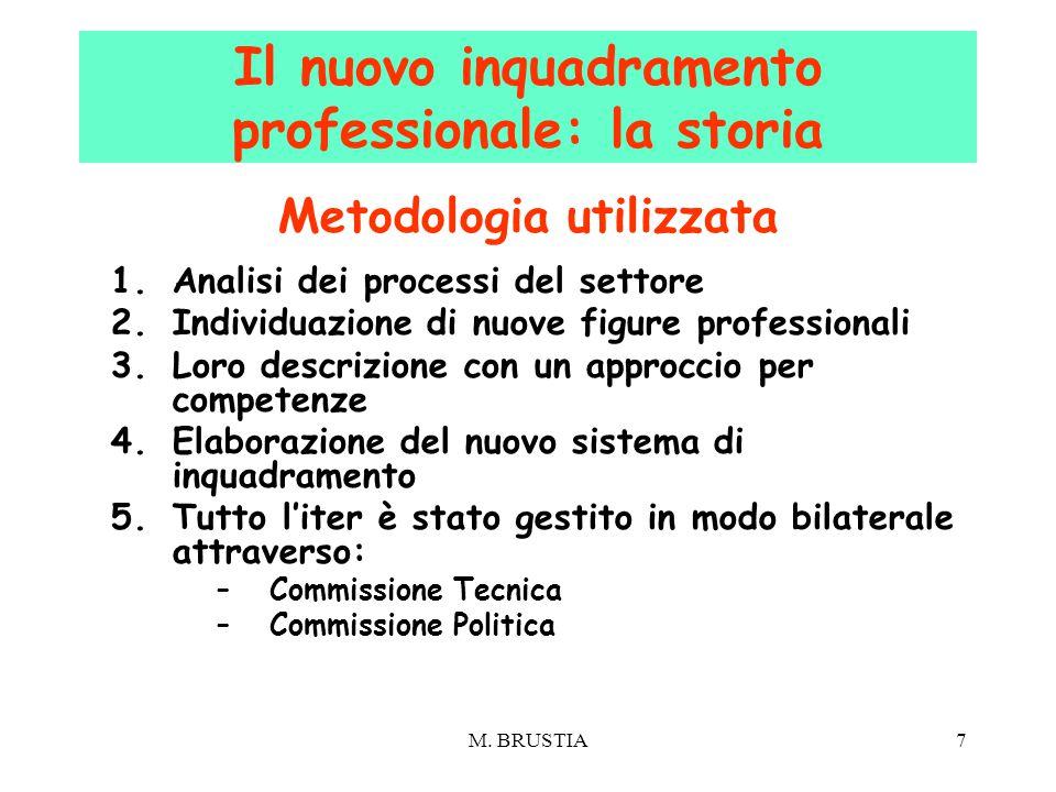 Il nuovo inquadramento professionale: la storia Metodologia utilizzata