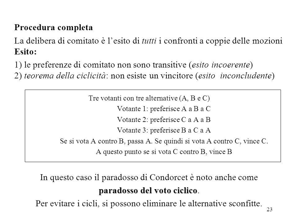 In questo caso il paradosso di Condorcet è noto anche come