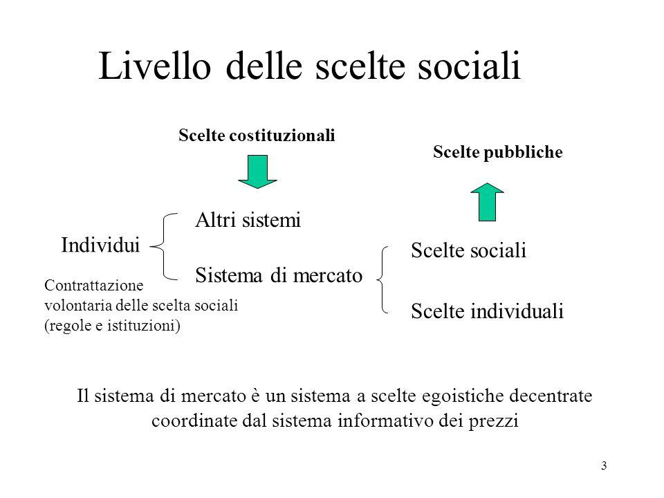 Livello delle scelte sociali