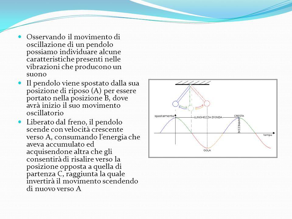 Osservando il movimento di oscillazione di un pendolo possiamo individuare alcune caratteristiche presenti nelle vibrazioni che producono un suono