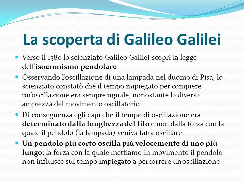 La scoperta di Galileo Galilei