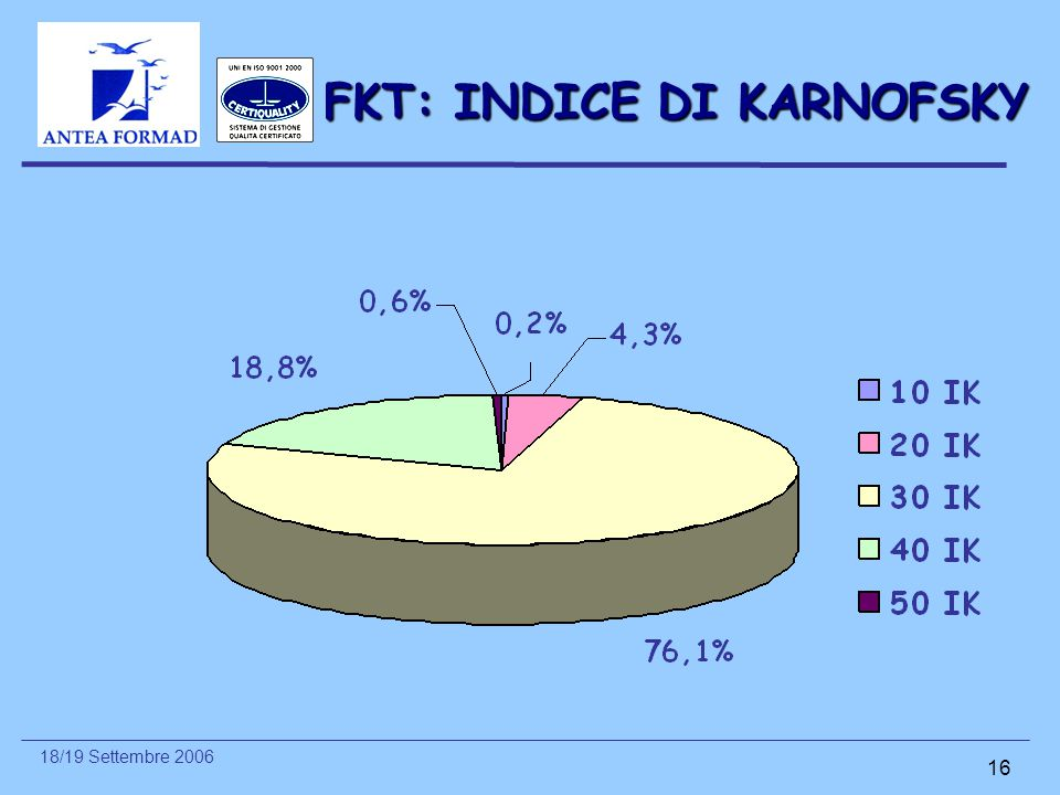 FKT: INDICE DI KARNOFSKY