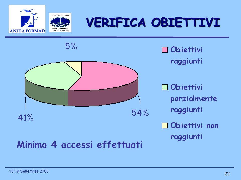 VERIFICA OBIETTIVI Minimo 4 accessi effettuati