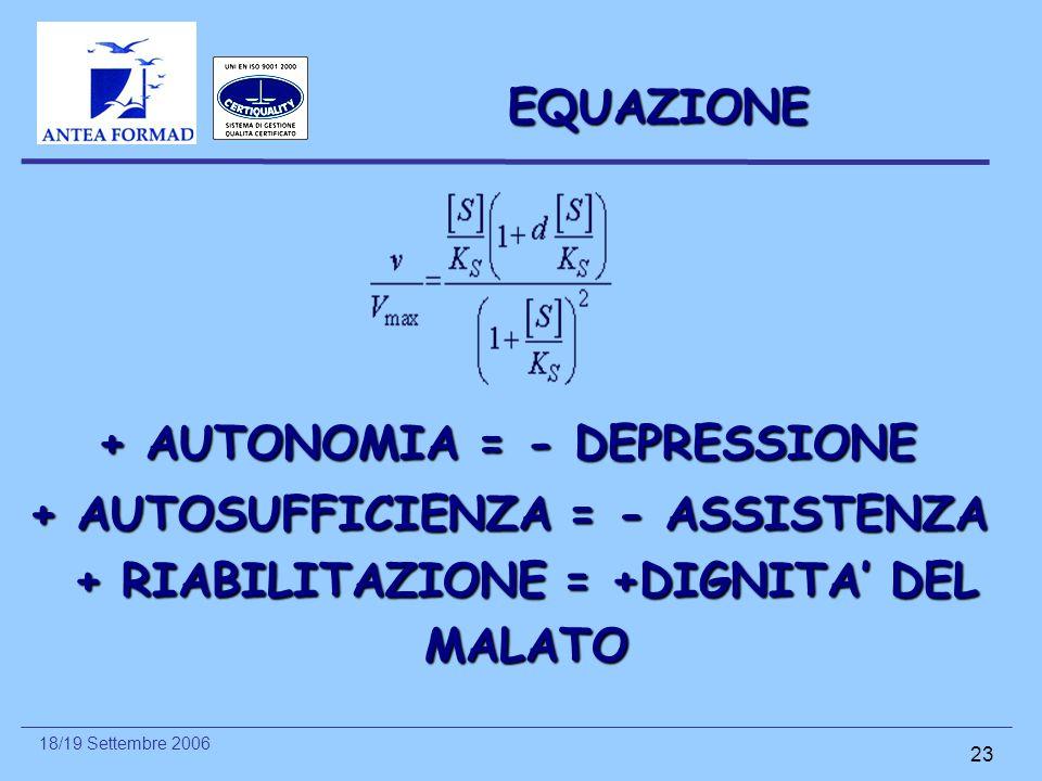 + AUTONOMIA = - DEPRESSIONE