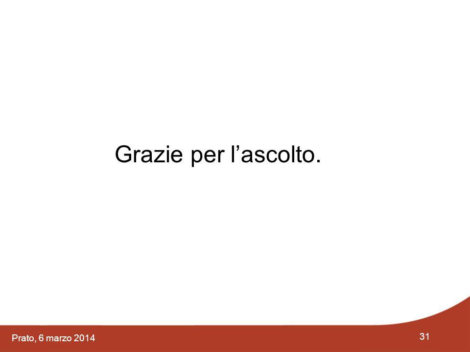 Grazie per l'ascolto. Prato, 6 marzo 2014