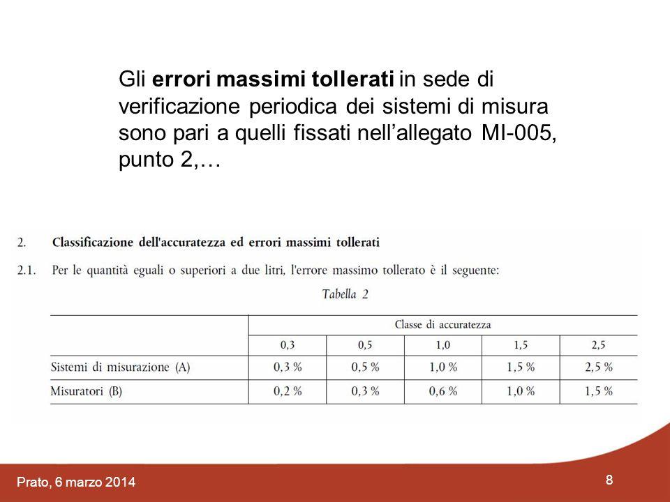 Gli errori massimi tollerati in sede di verificazione periodica dei sistemi di misura sono pari a quelli fissati nell'allegato MI-005, punto 2,…