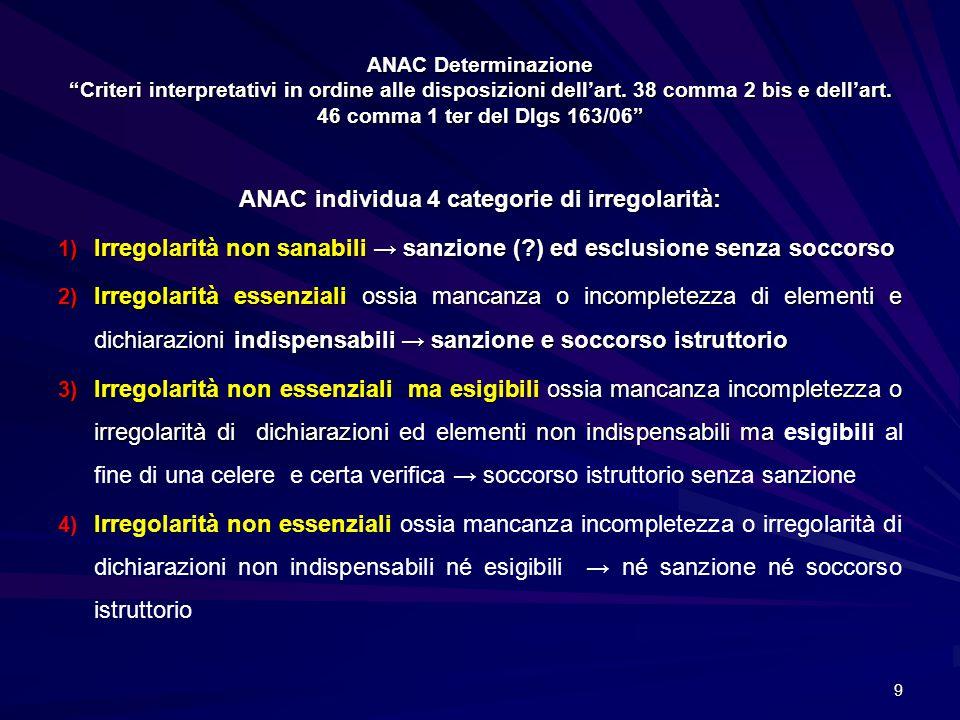 ANAC individua 4 categorie di irregolarità: