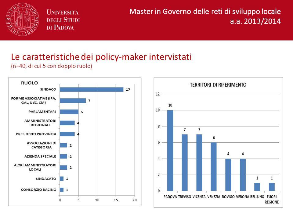 Le caratteristiche dei policy-maker intervistati