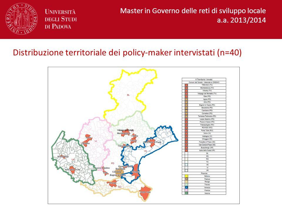 Distribuzione territoriale dei policy-maker intervistati (n=40)