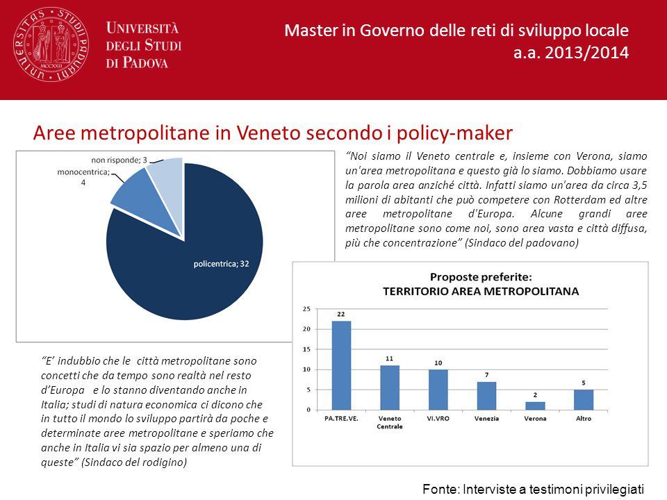 Aree metropolitane in Veneto secondo i policy-maker