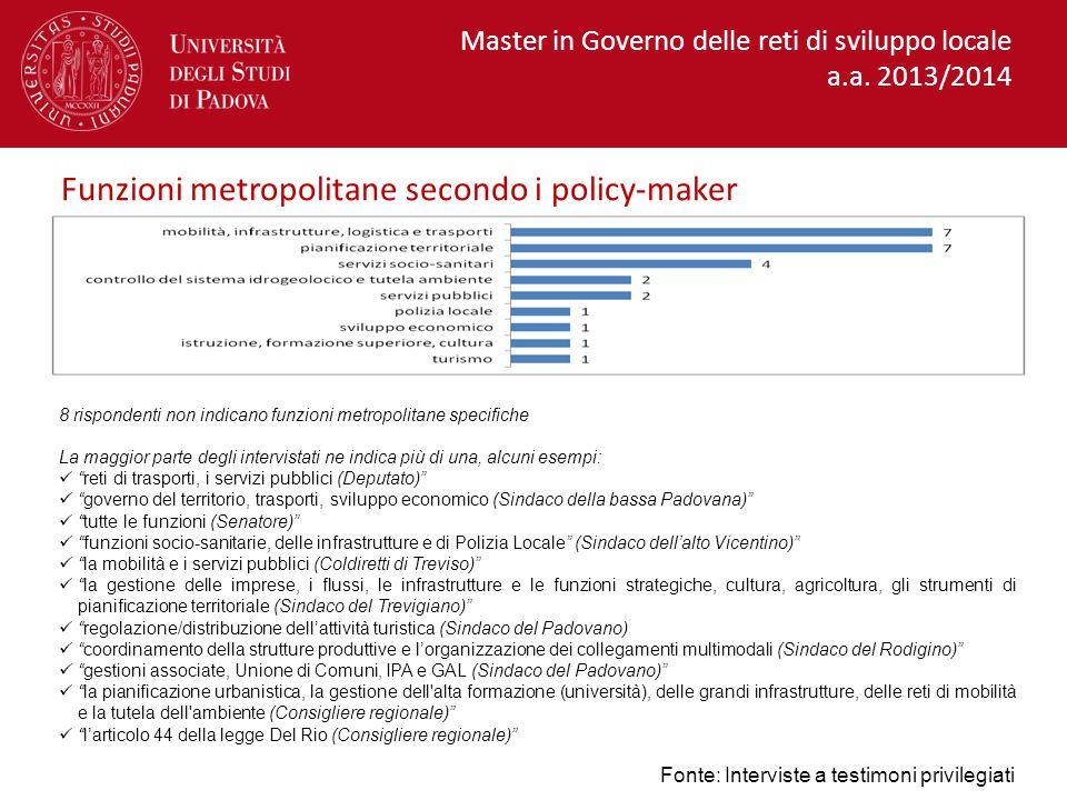 Funzioni metropolitane secondo i policy-maker