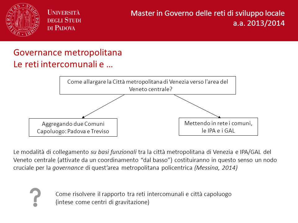 Governance metropolitana Le reti intercomunali e …