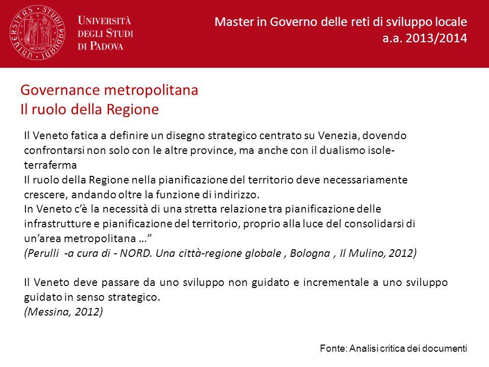Governance metropolitana Il ruolo della Regione