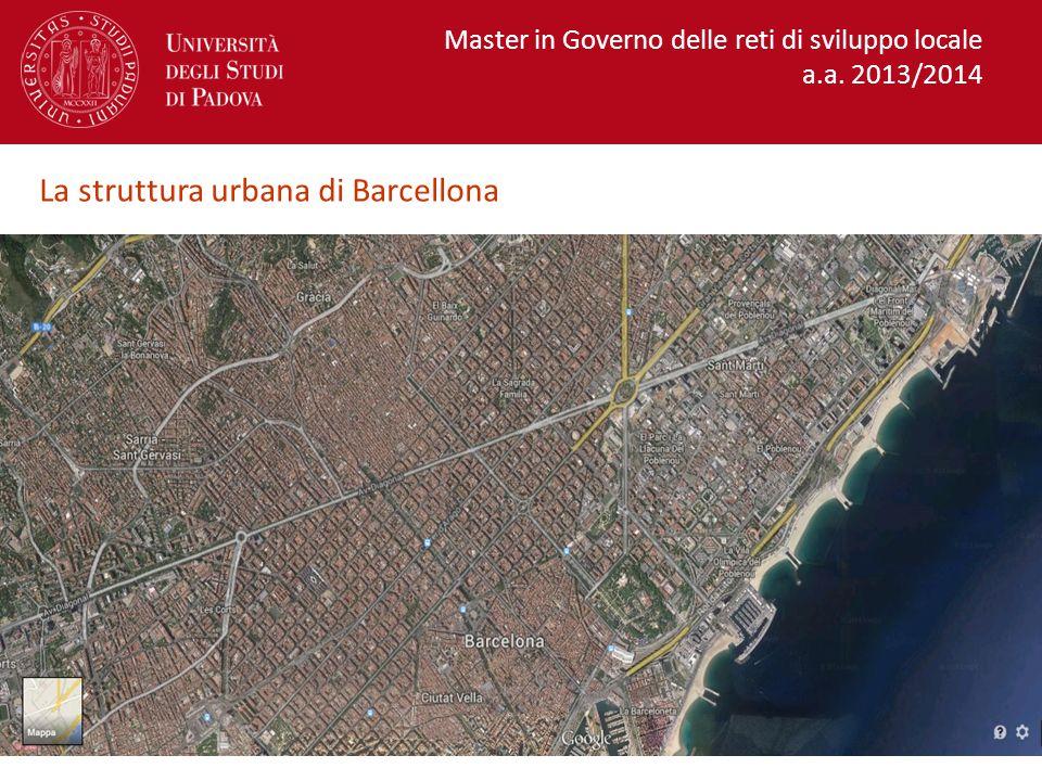 La struttura urbana di Barcellona