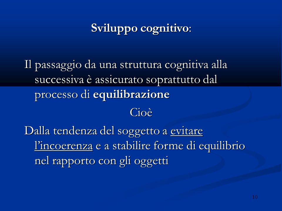 Sviluppo cognitivo: Il passaggio da una struttura cognitiva alla successiva è assicurato soprattutto dal processo di equilibrazione.