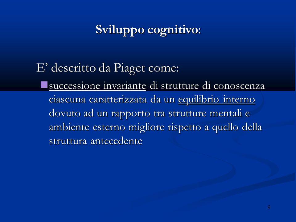 E' descritto da Piaget come: