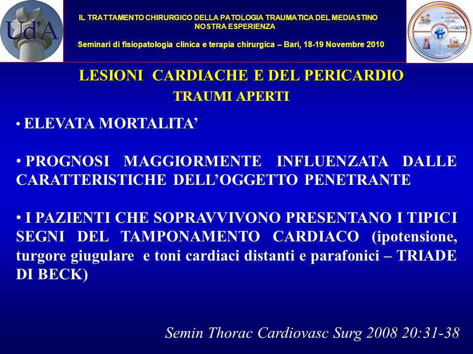 Semin Thorac Cardiovasc Surg 2008 20:31-38